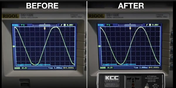 Sine Wave Before and After